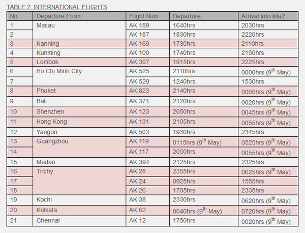 jadual flight air asia ke klia 2